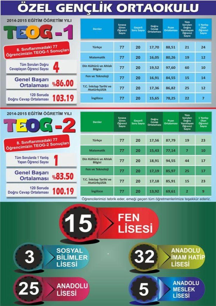 2014-2015-teog-1-2-convert1