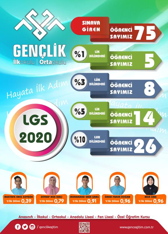 lgs20201