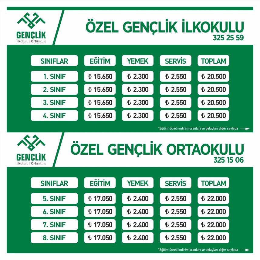 Fiyatlar 2