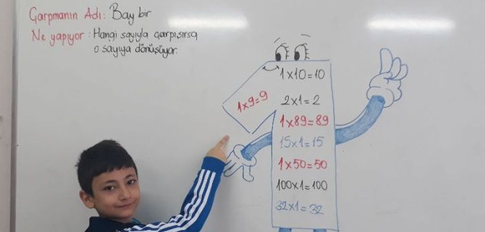 Özel Gençlik İlkokulu`nda Eğlenceli Dersler