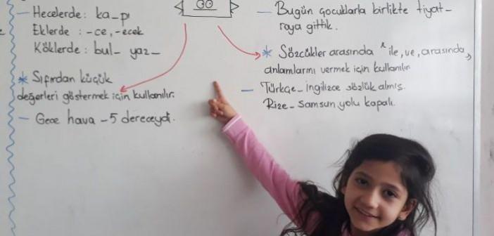 Özel Gençlik İlkokulu`nda Dersler Daha Eğlenceli
