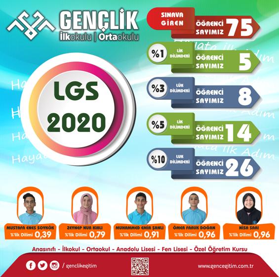lgs2020
